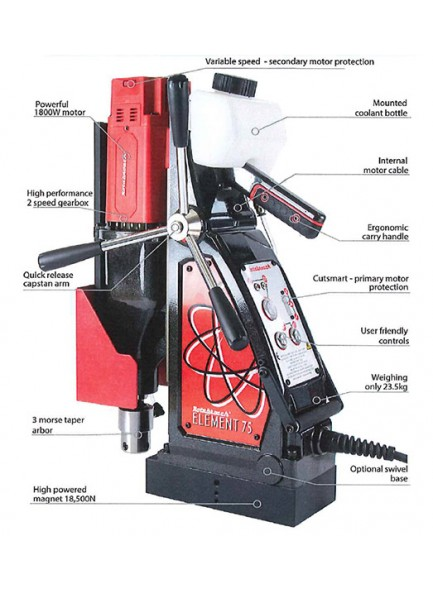 Rotabroach, Elenents 100, Magnetic Drilling Machine
